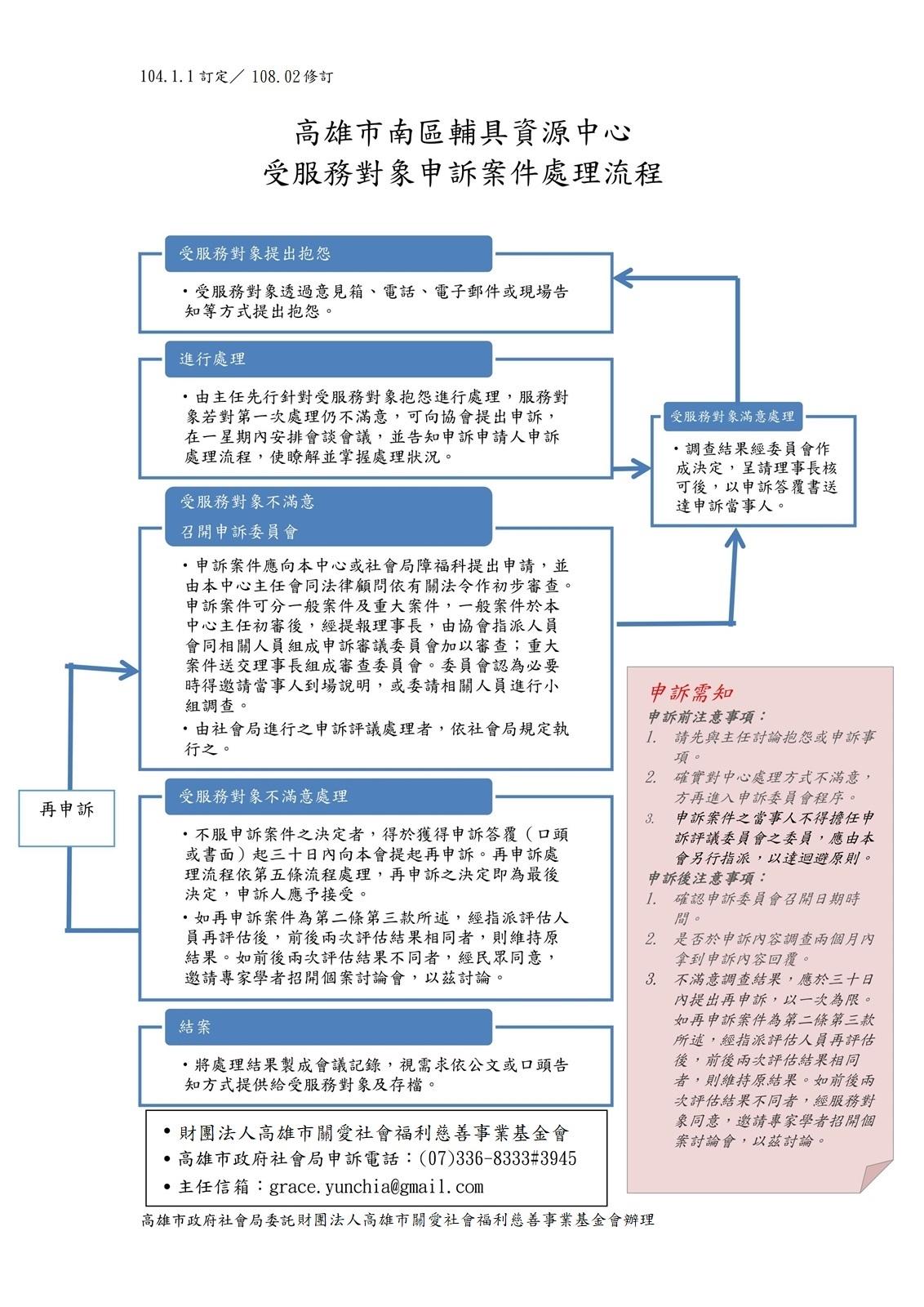 高市南區輔具中心受服務對象申訴流程圖